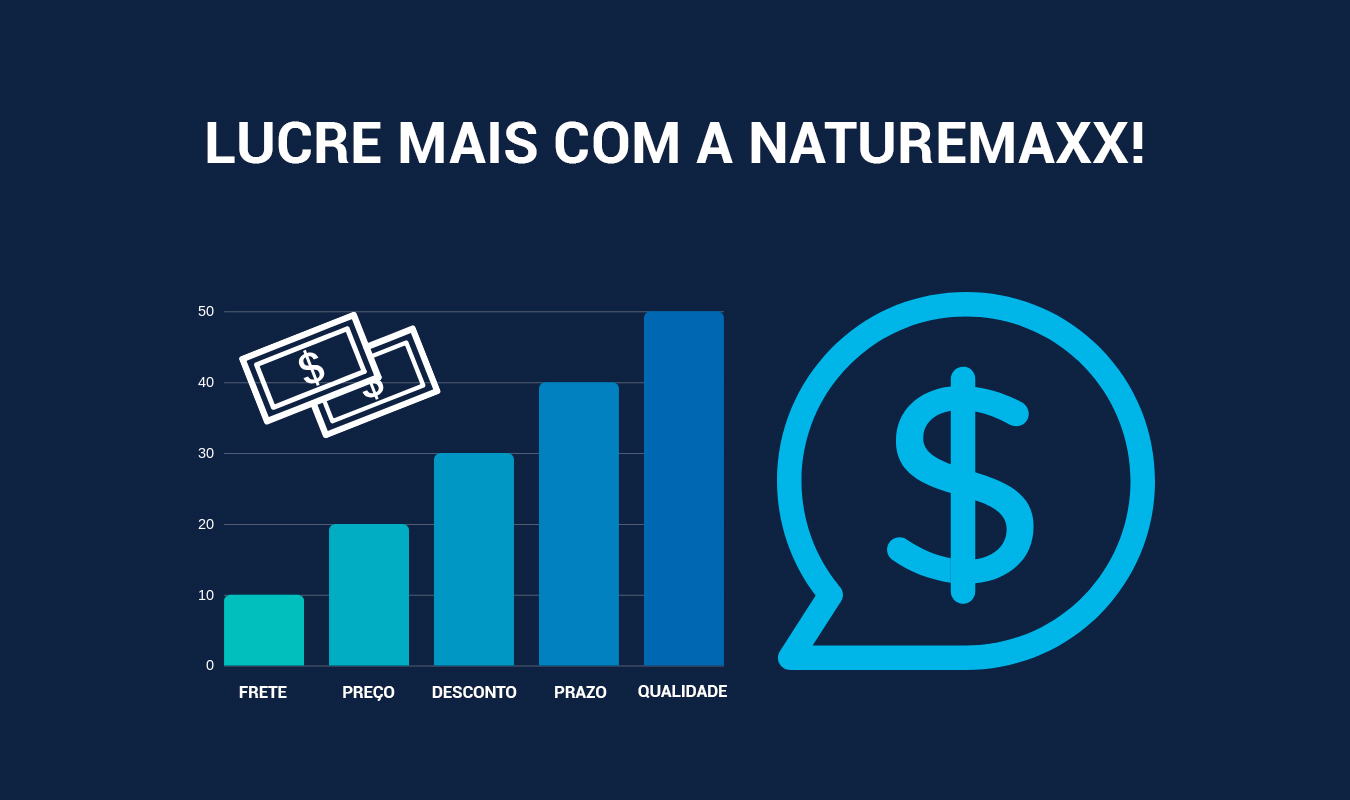 Banner_grafico_naturemaxx lucre mais